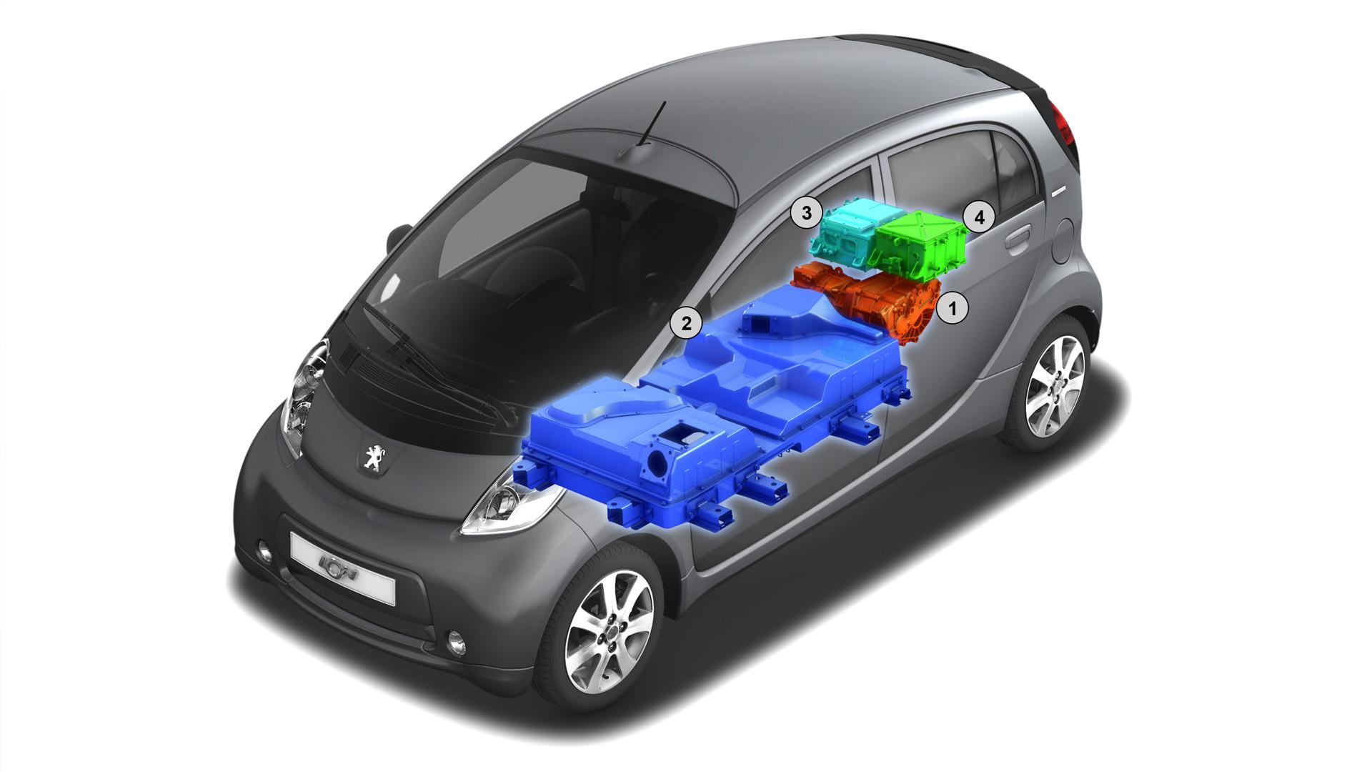 Peugeot Ion 07