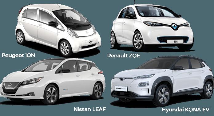 groepsaankoop elektrische wagens